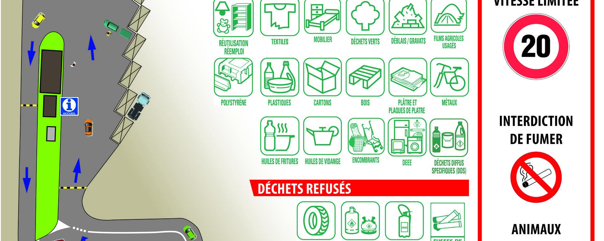 Plan circulation déchèterie île de Noirmoutier